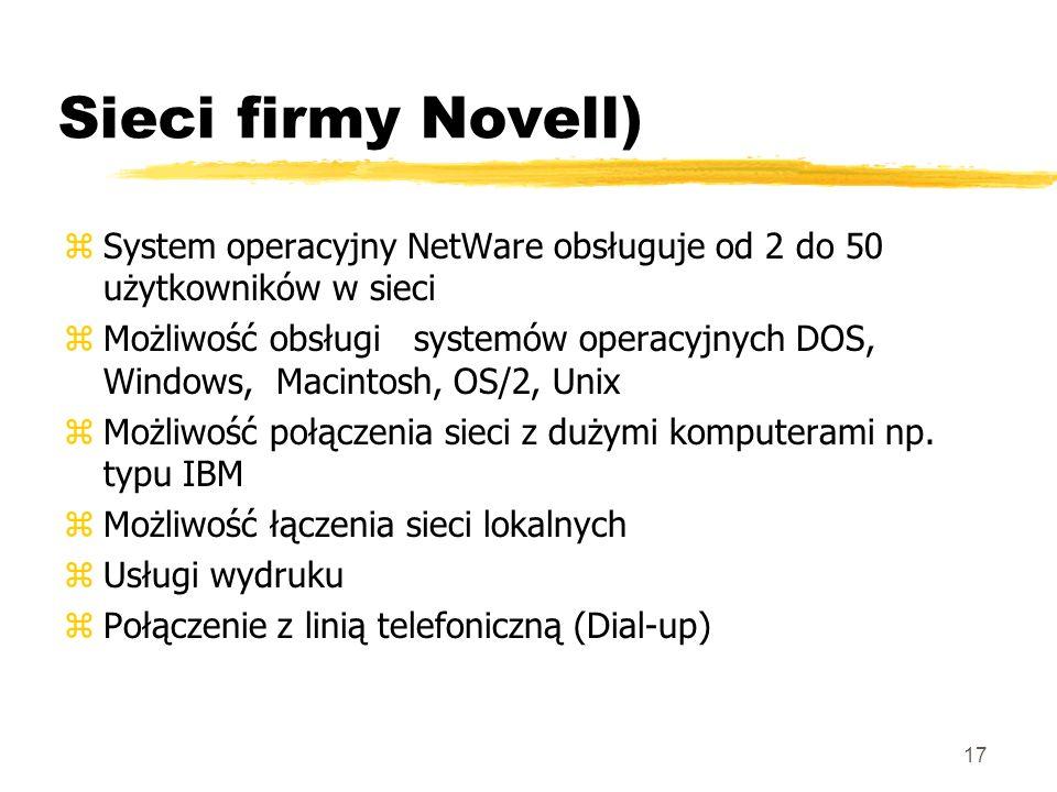 17 Sieci firmy Novell) zSystem operacyjny NetWare obsługuje od 2 do 50 użytkowników w sieci zMożliwość obsługi systemów operacyjnych DOS, Windows, Mac