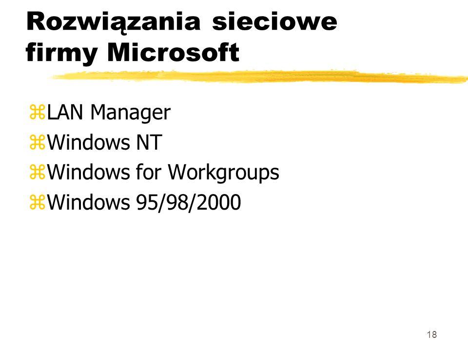 18 Rozwiązania sieciowe firmy Microsoft zLAN Manager zWindows NT zWindows for Workgroups zWindows 95/98/2000