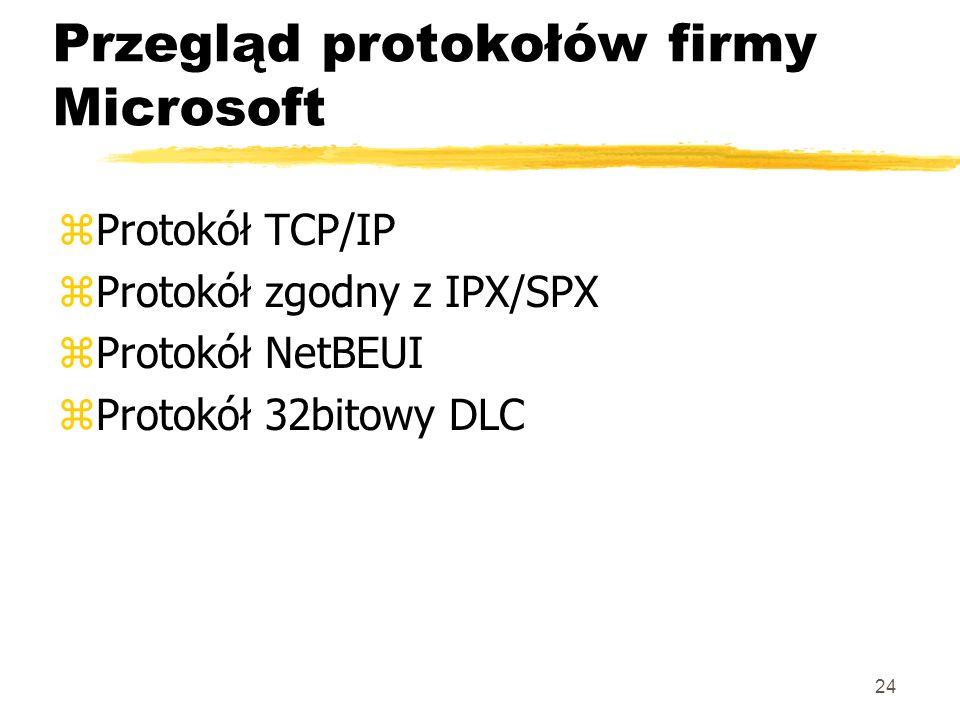 24 Przegląd protokołów firmy Microsoft zProtokół TCP/IP zProtokół zgodny z IPX/SPX zProtokół NetBEUI zProtokół 32bitowy DLC
