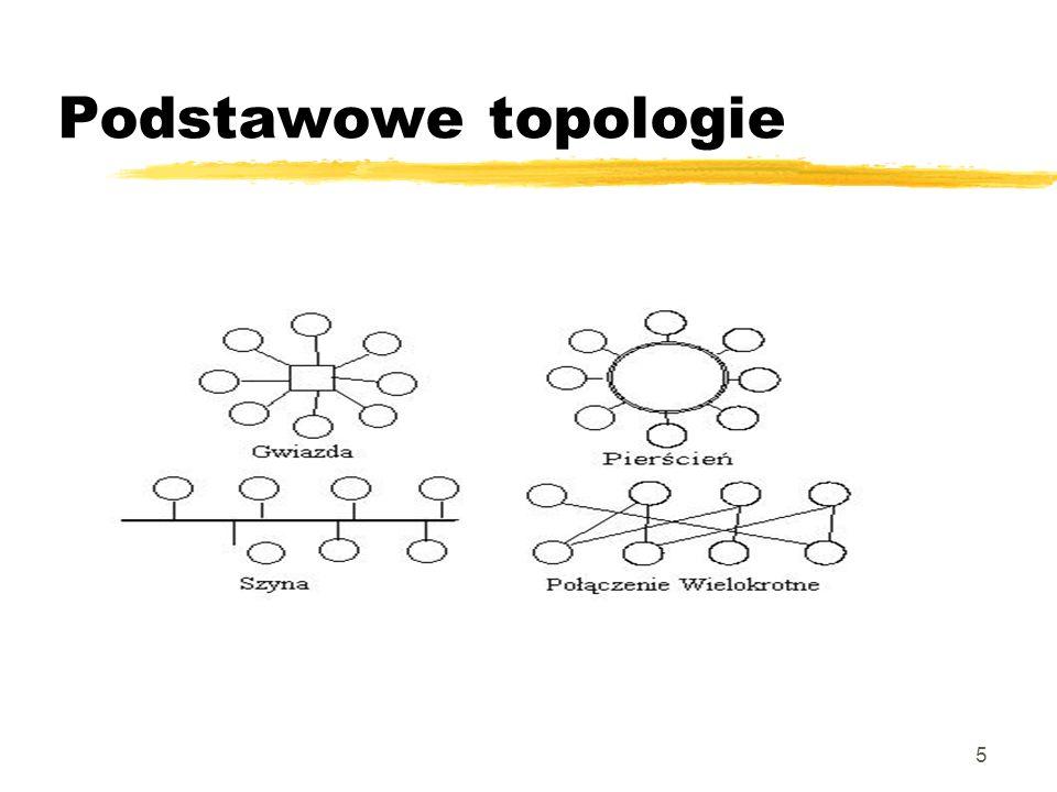5 Podstawowe topologie