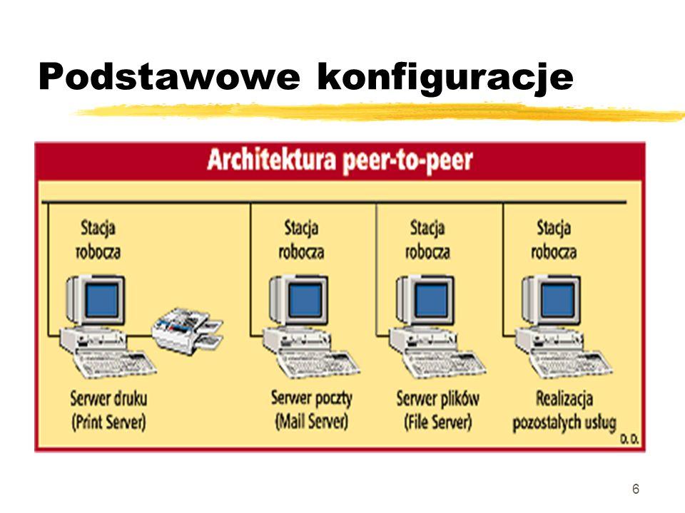 6 Podstawowe konfiguracje