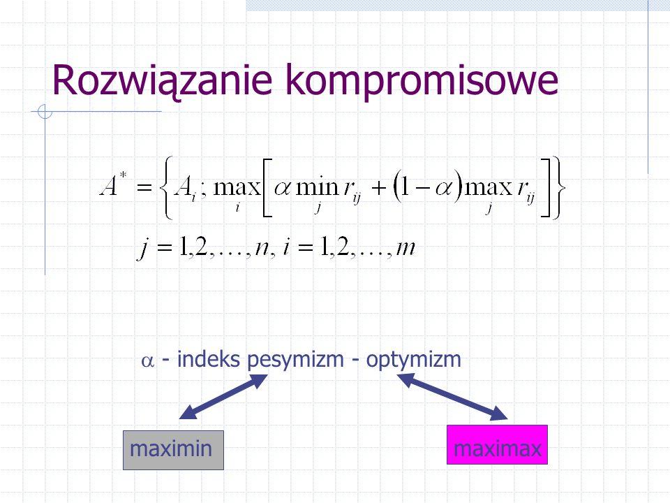 Rozwiązanie kompromisowe - indeks pesymizm - optymizm maximinmaximax