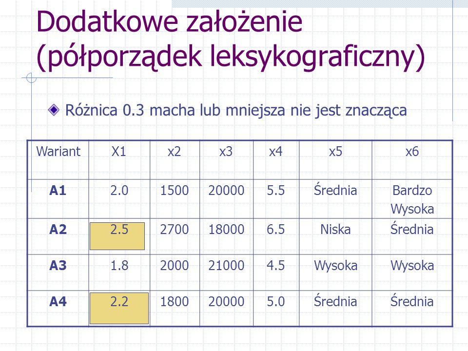 Dodatkowe założenie (półporządek leksykograficzny) Różnica 0.3 macha lub mniejsza nie jest znacząca WariantX1x2x3x4x5x6 A12.01500200005.5ŚredniaBardzo