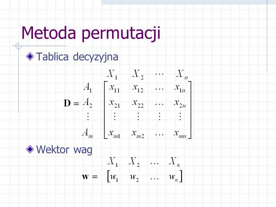 Metoda permutacji Tablica decyzyjna Wektor wag