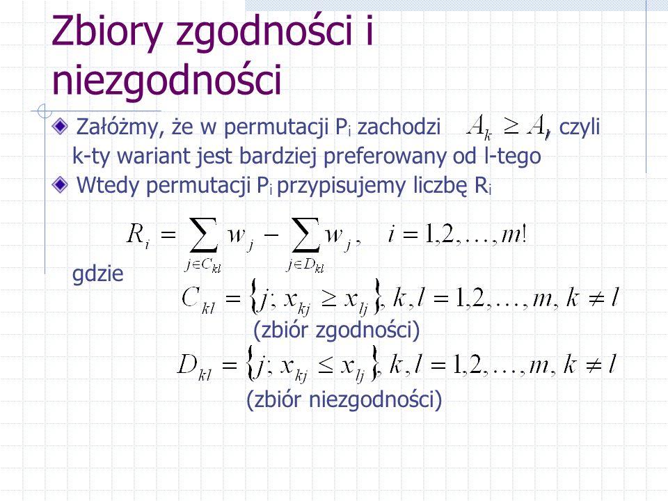Zbiory zgodności i niezgodności Załóżmy, że w permutacji P i zachodzi, czyli k-ty wariant jest bardziej preferowany od l-tego Wtedy permutacji P i prz