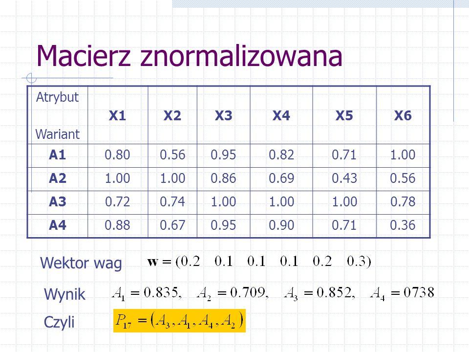 Macierz znormalizowana Atrybut Wariant X1X2X3X4X5X6 A10.800.560.950.820.711.00 A21.00 0.860.690.430.56 A30.720.741.00 0.78 A40.880.670.950.900.710.36