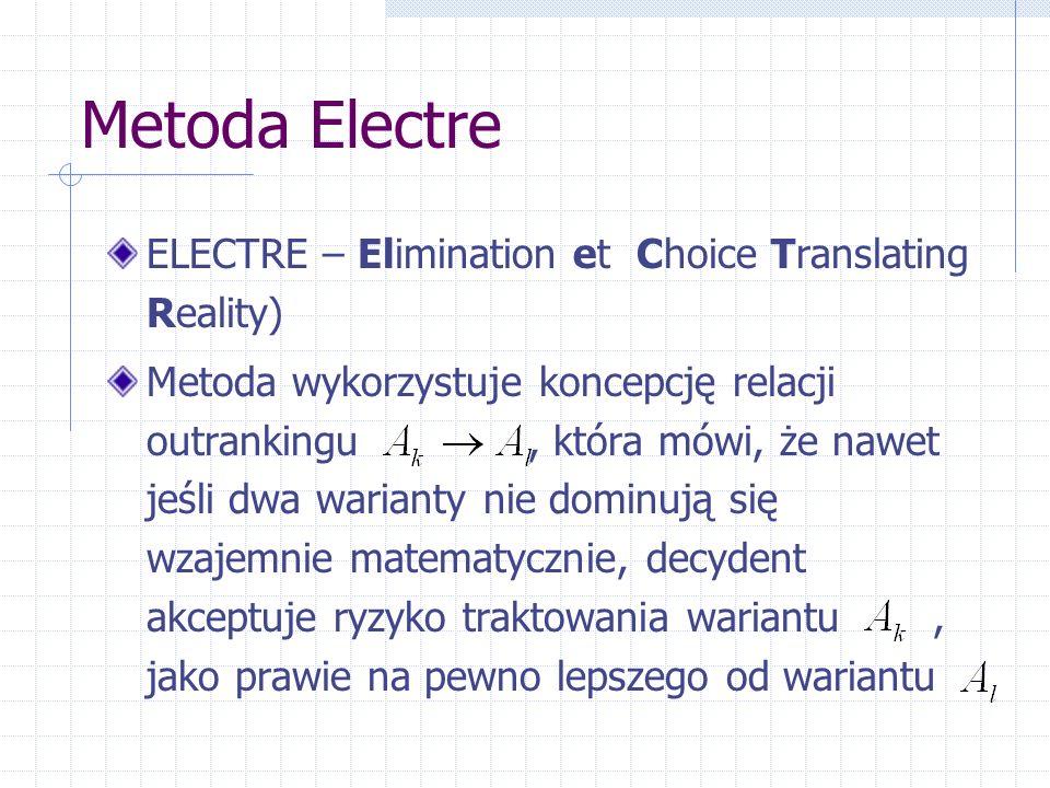 Metoda Electre ELECTRE – Elimination et Choice Translating Reality) Metoda wykorzystuje koncepcję relacji outrankingu, która mówi, że nawet jeśli dwa