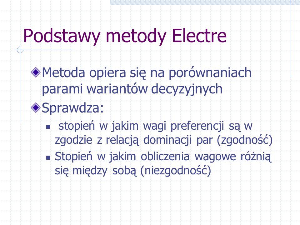 Podstawy metody Electre Metoda opiera się na porównaniach parami wariantów decyzyjnych Sprawdza: stopień w jakim wagi preferencji są w zgodzie z relac