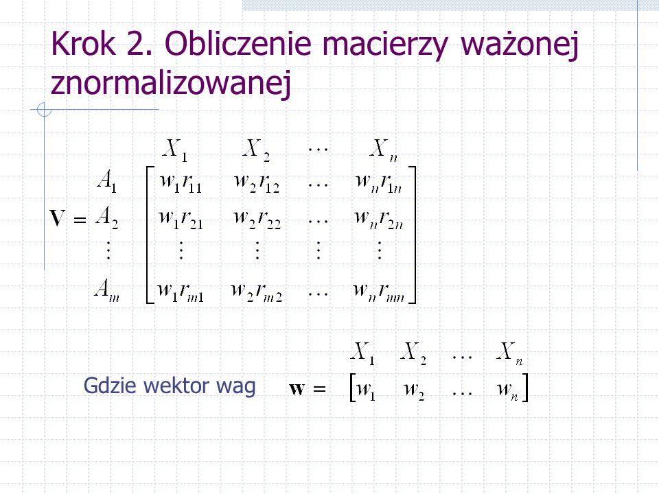 Krok 2. Obliczenie macierzy ważonej znormalizowanej Gdzie wektor wag