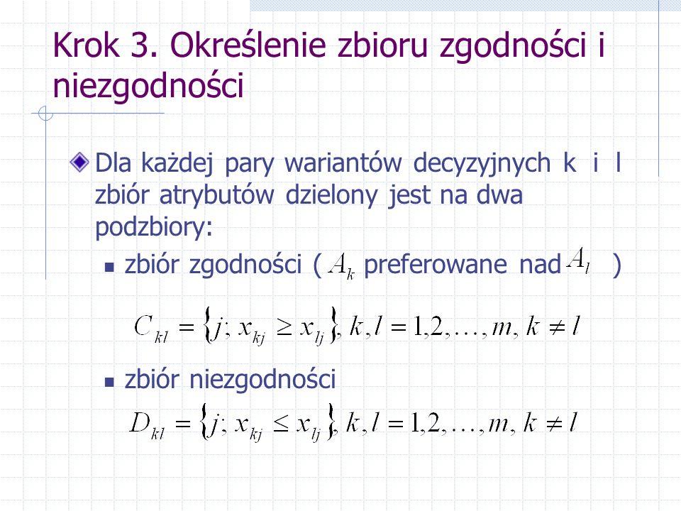 Krok 3. Określenie zbioru zgodności i niezgodności Dla każdej pary wariantów decyzyjnych k i l zbiór atrybutów dzielony jest na dwa podzbiory: zbiór z