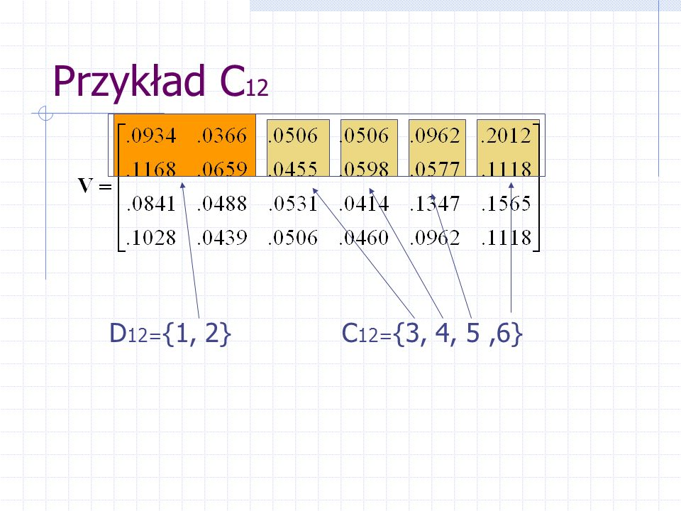 Przykład C 12 C 12= {3, 4, 5,6}D 12= {1, 2}
