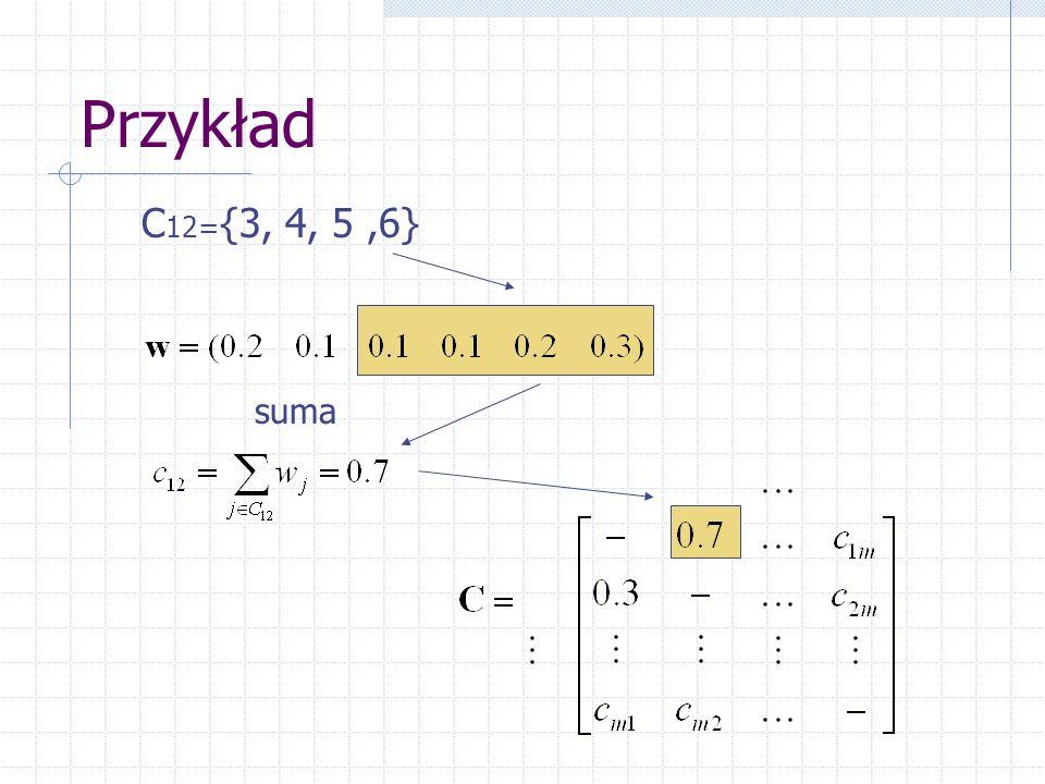 Przykład C 12= {3, 4, 5,6} suma