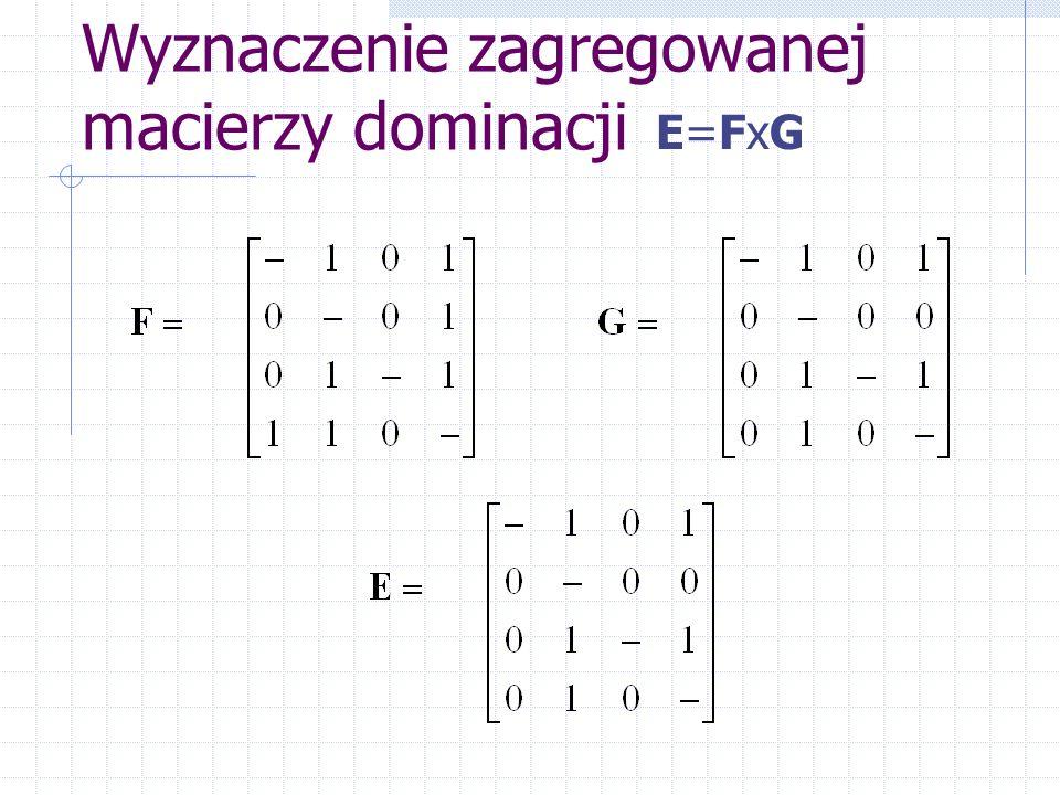 Wyznaczenie zagregowanej macierzy dominacji E=FxGE=FxG