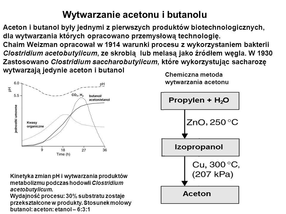 Wytwarzanie acetonu i butanolu Aceton i butanol były jednymi z pierwszych produktów biotechnologicznych, dla wytwarzania których opracowano przemysłow