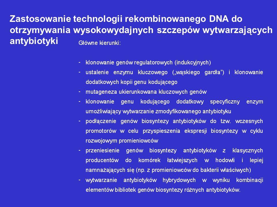 Amplifikacja genów biosyntezy całego szlaku lub jego części Zwiększenie odporności na antybiotyki w wyniku zmian w genach warunkujących odporność Zwię