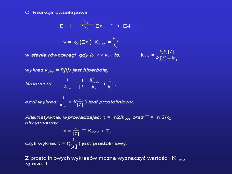MODYFIKACJE CHEMICZNE ENZYMU Odczynniki ukierunkowane na reszty Glu i Asp A.