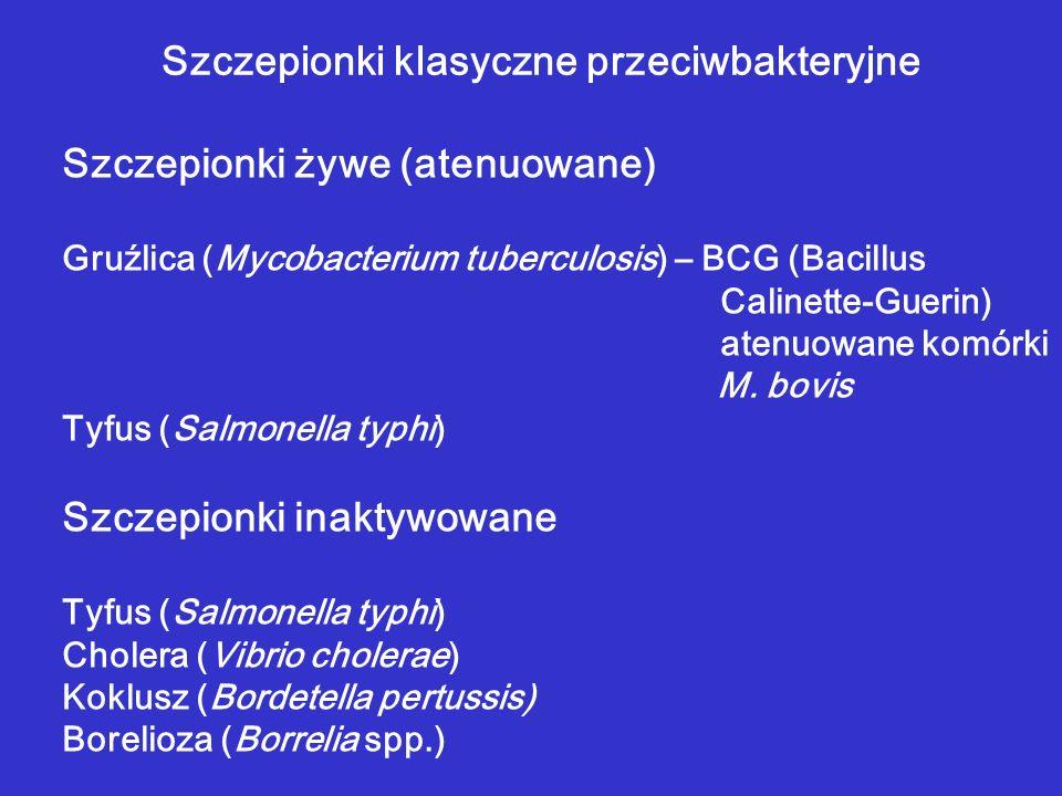 Szczepionki klasyczne przeciwbakteryjne Szczepionki żywe (atenuowane) Gruźlica (Mycobacterium tuberculosis) – BCG (Bacillus Calinette-Guerin) atenuowa