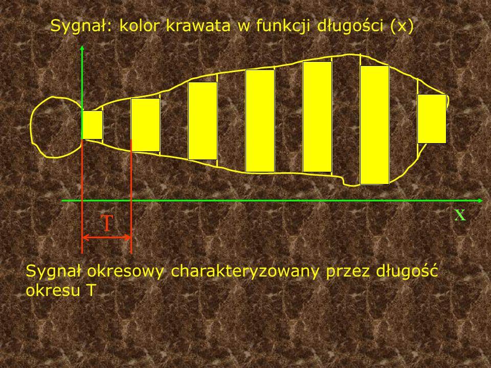 Sygnał: kolor krawata w funkcji długości (x) Sygnał okresowy charakteryzowany przez długość okresu T