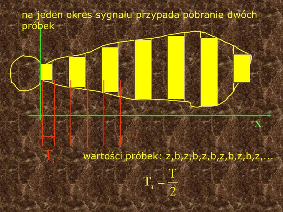 na jeden okres sygnału przypada pobranie dwóch próbek wartości próbek: z,b,z,b,z,b,z,b,z,b,z,......
