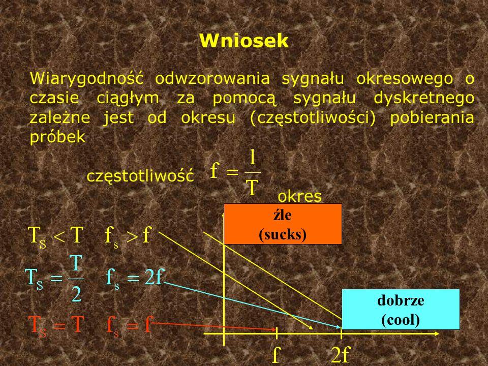 Wniosek Wiarygodność odwzorowania sygnału okresowego o czasie ciągłym za pomocą sygnału dyskretnego zależne jest od okresu (częstotliwości) pobierania
