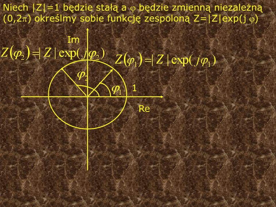 Niech  Z =1 będzie stałą a będzie zmienną niezależną (0,2) określmy sobie funkcję zespoloną Z= Z exp(j ) Re Im 1
