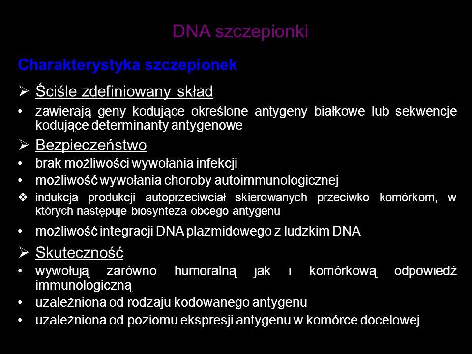 Charakterystyka szczepionek Ściśle zdefiniowany skład zawierają geny kodujące określone antygeny białkowe lub sekwencje kodujące determinanty antygeno