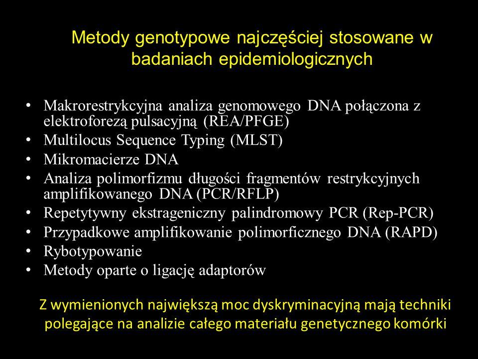 Metody genotypowe najczęściej stosowane w badaniach epidemiologicznych Makrorestrykcyjna analiza genomowego DNA połączona z elektroforezą pulsacyjną (