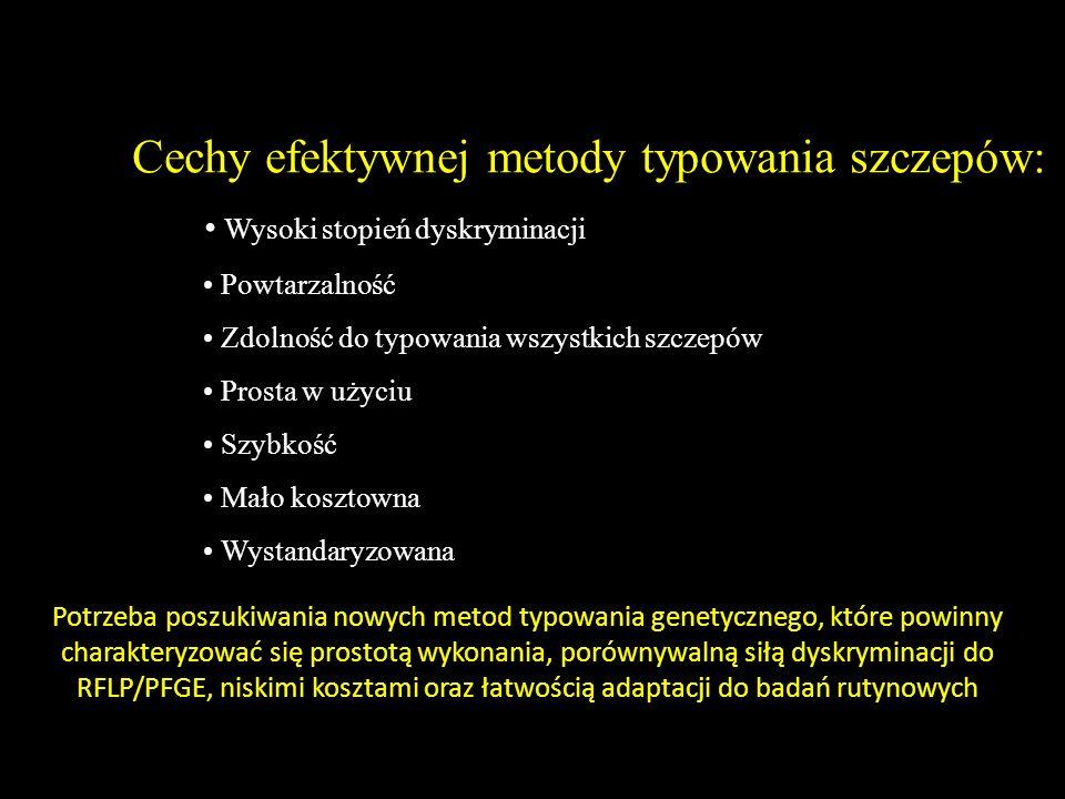 Cechy efektywnej metody typowania szczepów: Wysoki stopień dyskryminacji Powtarzalność Zdolność do typowania wszystkich szczepów Prosta w użyciu Szybk