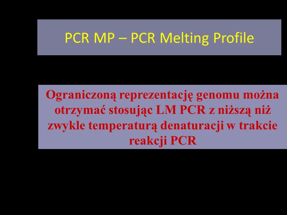 PCR MP – PCR Melting Profile Ograniczoną reprezentację genomu można otrzymać stosując LM PCR z niższą niż zwykle temperaturą denaturacji w trakcie rea