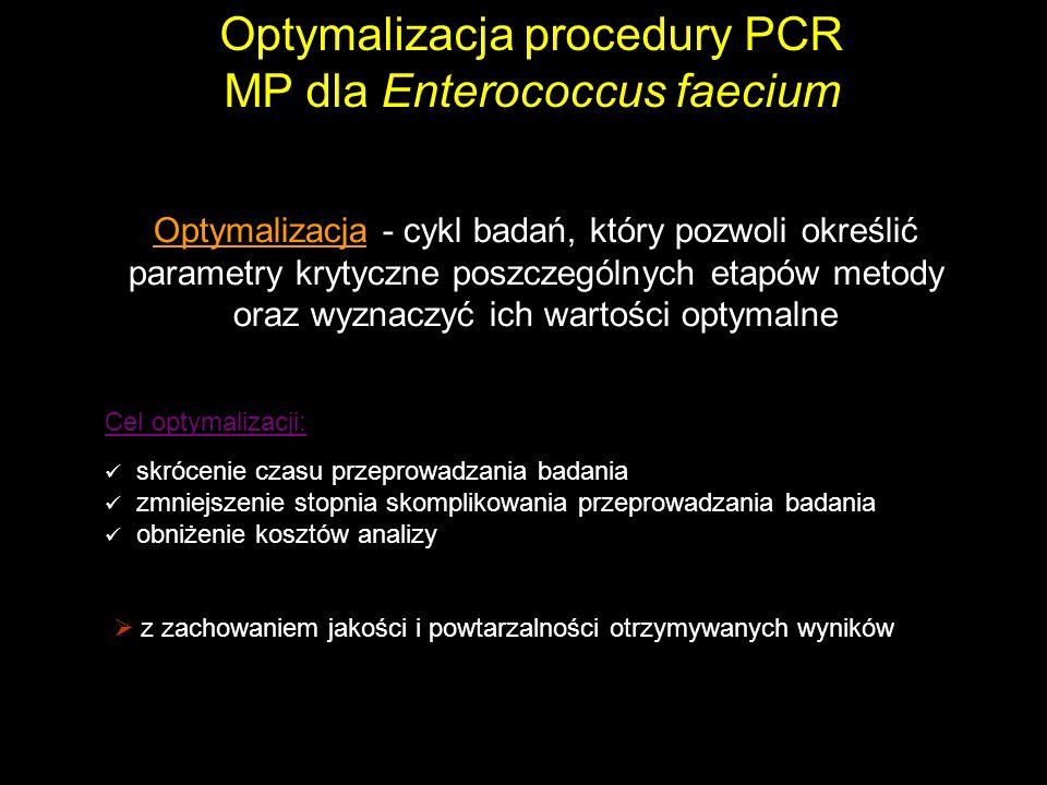 Optymalizacja procedury PCR MP dla Enterococcus faecium Optymalizacja - cykl badań, który pozwoli określić parametry krytyczne poszczególnych etapów m
