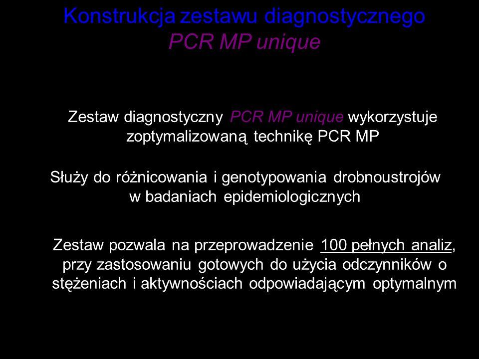 Konstrukcja zestawu diagnostycznego PCR MP unique Zestaw diagnostyczny PCR MP unique wykorzystuje zoptymalizowaną technikę PCR MP Służy do różnicowani