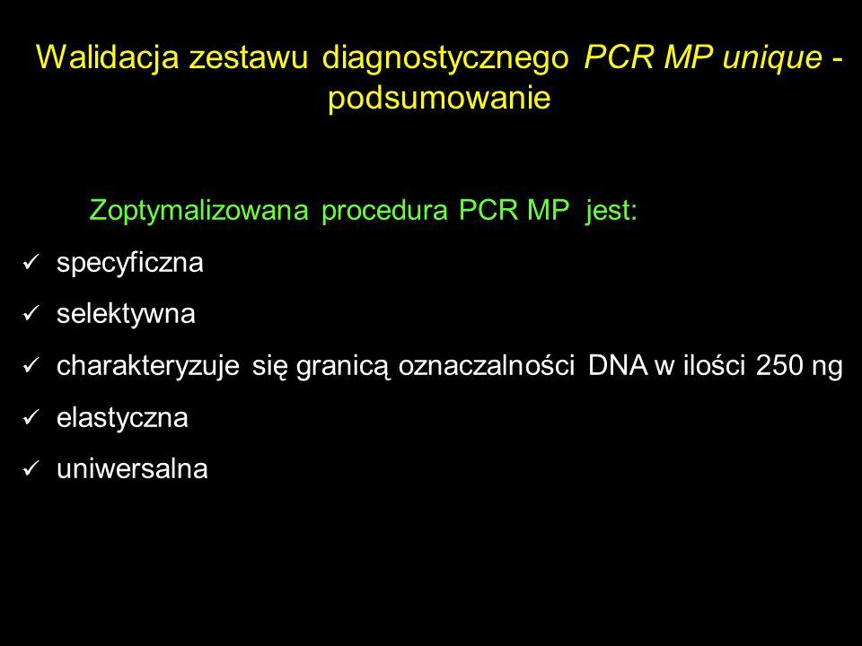 Walidacja zestawu diagnostycznego PCR MP unique - podsumowanie Zoptymalizowana procedura PCR MP jest: specyficzna selektywna charakteryzuje się granic