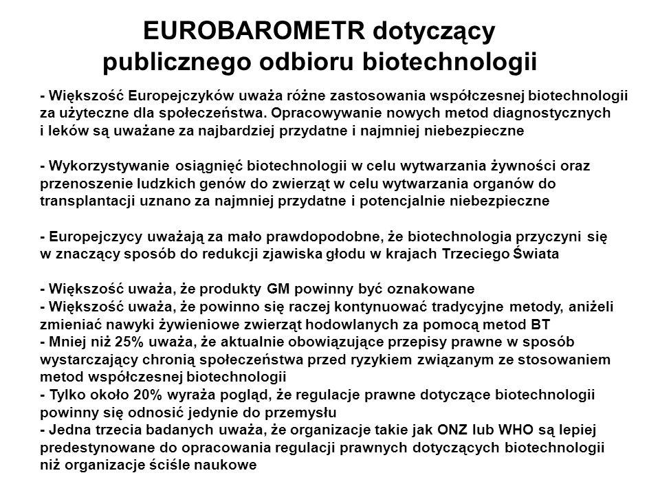 EUROBAROMETR dotyczący publicznego odbioru biotechnologii - Większość Europejczyków uważa różne zastosowania współczesnej biotechnologii za użyteczne
