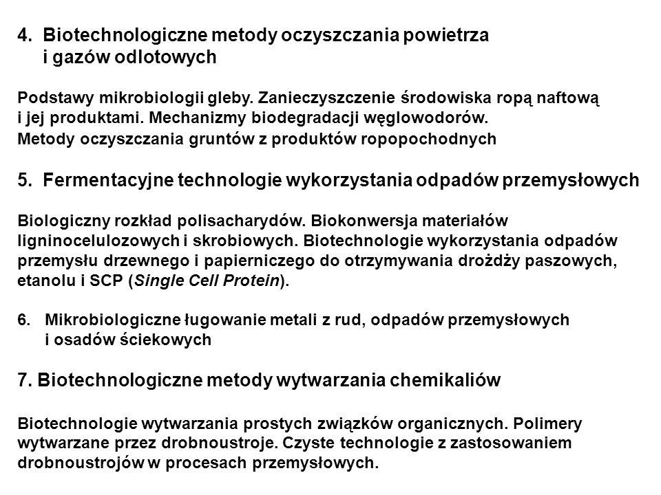 4. Biotechnologiczne metody oczyszczania powietrza i gazów odlotowych Podstawy mikrobiologii gleby. Zanieczyszczenie środowiska ropą naftową i jej pro
