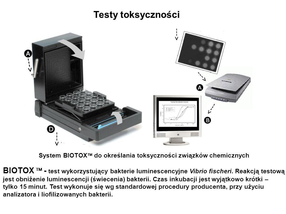 Testy toksyczności System BIOTOX do określania toksyczności związków chemicznych BIOTOX - test wykorzystujący bakterie luminescencyjne Vibrio fischeri