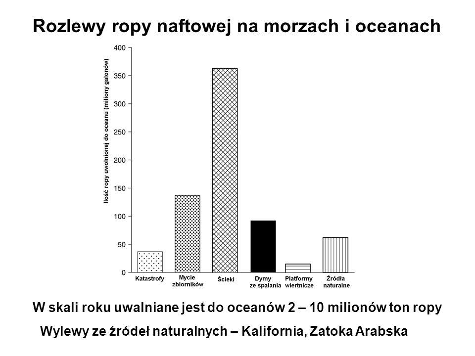 Rozlewy ropy naftowej na morzach i oceanach Katastrofy tankowców TankowiecDataMiejsce katastrofyIlość ropy (tys.