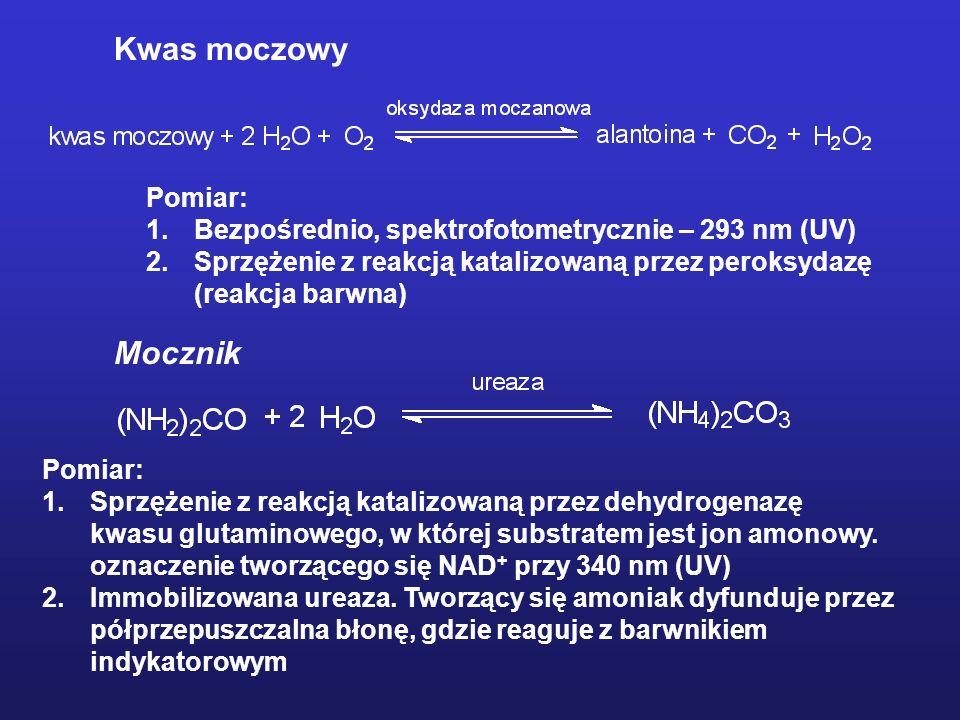 Kwas moczowy Pomiar: 1.Bezpośrednio, spektrofotometrycznie – 293 nm (UV) 2.Sprzężenie z reakcją katalizowaną przez peroksydazę (reakcja barwna) Moczni