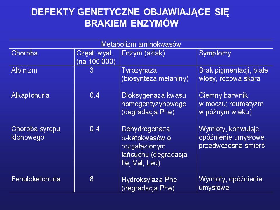 DEFEKTY GENETYCZNE OBJAWIAJĄCE SIĘ BRAKIEM ENZYMÓW