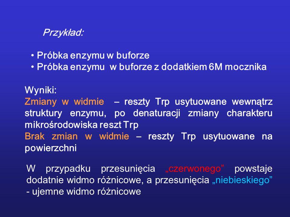 Przykład: Próbka enzymu w buforze Próbka enzymu w buforze z dodatkiem 6M mocznika Wyniki: Zmiany w widmie – reszty Trp usytuowane wewnątrz struktury e