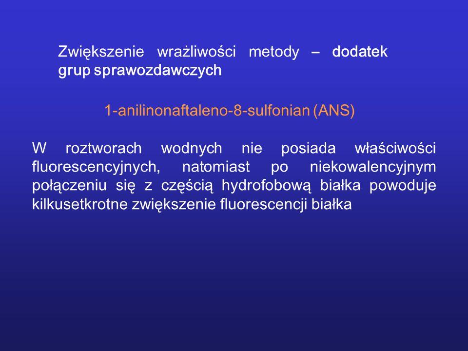 Zwiększenie wrażliwości metody – dodatek grup sprawozdawczych 1-anilinonaftaleno-8-sulfonian (ANS) W roztworach wodnych nie posiada właściwości fluore