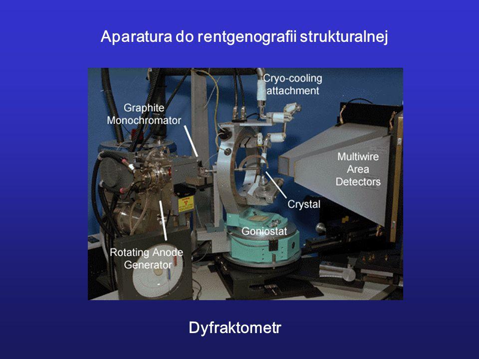 Aparatura do rentgenografii strukturalnej Dyfraktometr