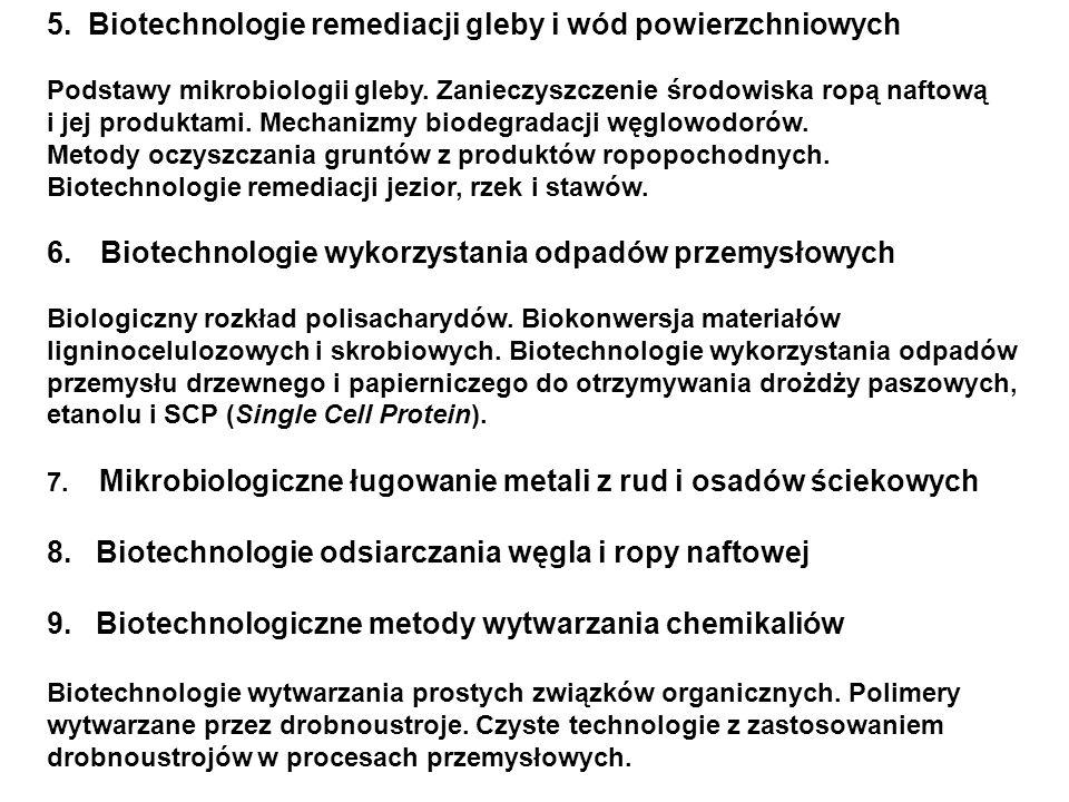 Procesy biohydrometalurgiczne pozyskiwanie metali z rud odsiarczanie paliw ługowanie metali z popiołów i odpadów przemysłowych ługowanie metali z osadów ściekowych