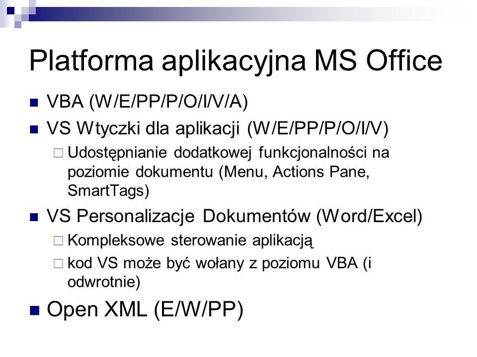 Platforma aplikacyjna MS Office VBA (W/E/PP/P/O/I/V/A) VS Wtyczki dla aplikacji (W/E/PP/P/O/I/V) Udostępnianie dodatkowej funkcjonalności na poziomie dokumentu (Menu, Actions Pane, SmartTags) VS Personalizacje Dokumentów (Word/Excel) Kompleksowe sterowanie aplikacją kod VS może być wołany z poziomu VBA (i odwrotnie) Open XML (E/W/PP)