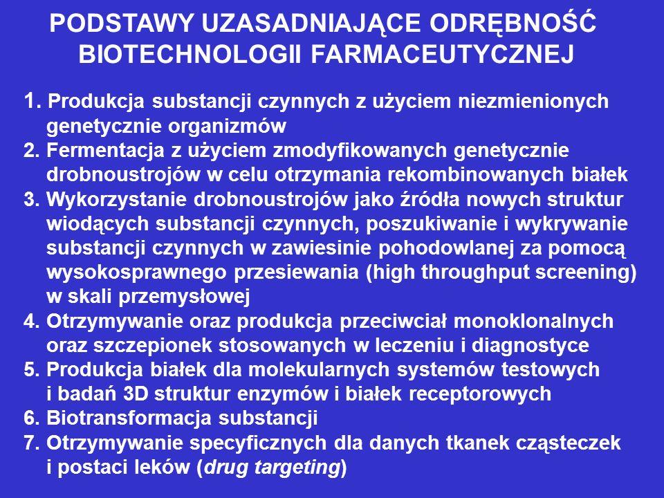 1. Produkcja substancji czynnych z użyciem niezmienionych genetycznie organizmów 2. Fermentacja z użyciem zmodyfikowanych genetycznie drobnoustrojów w