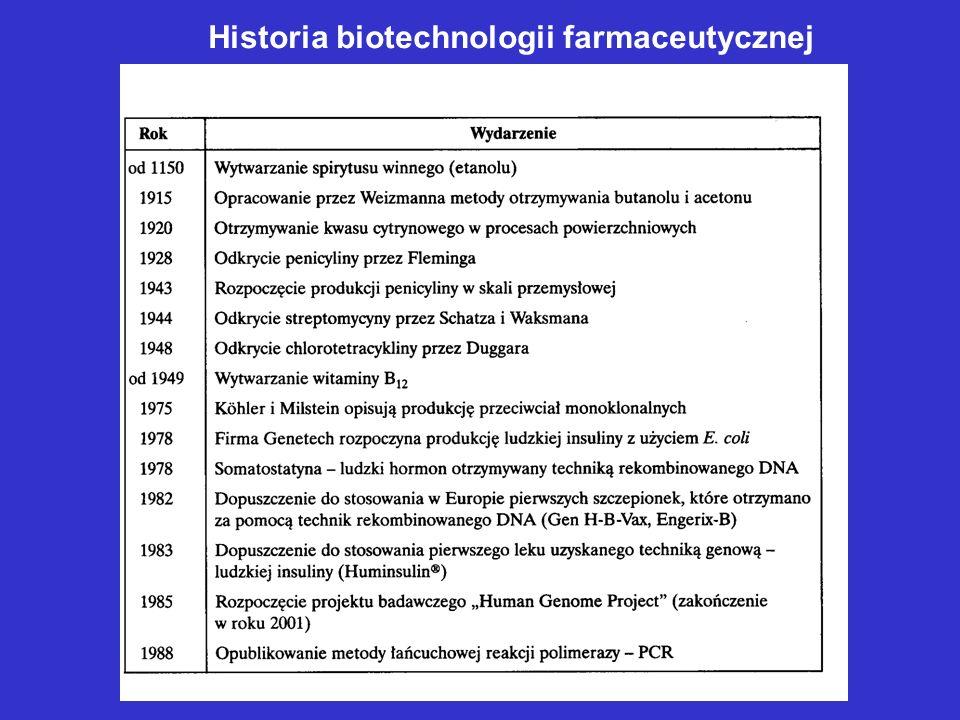 Historia biotechnologii farmaceutycznej