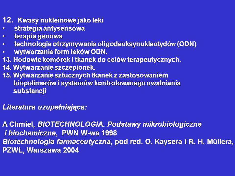 12. Kwasy nukleinowe jako leki strategia antysensowa terapia genowa technologie otrzymywania oligodeoksynukleotydó w (ODN) wytwarzanie form leków ODN.