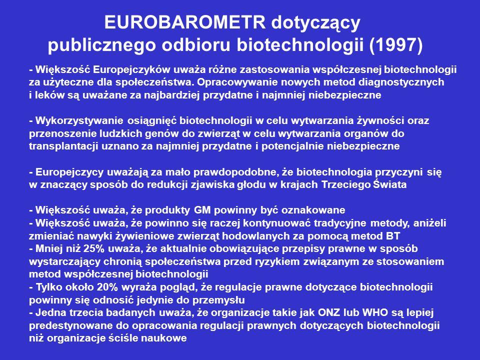 EUROBAROMETR dotyczący publicznego odbioru biotechnologii (1997) - Większość Europejczyków uważa różne zastosowania współczesnej biotechnologii za uży