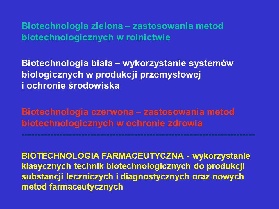 Biotechnologia zielona – zastosowania metod biotechnologicznych w rolnictwie Biotechnologia biała – wykorzystanie systemów biologicznych w produkcji p