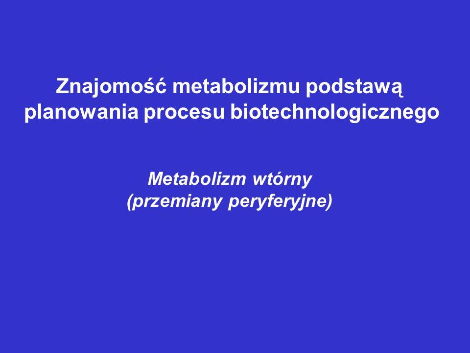 Znajomość metabolizmu podstawą planowania procesu biotechnologicznego Metabolizm wtórny (przemiany peryferyjne)