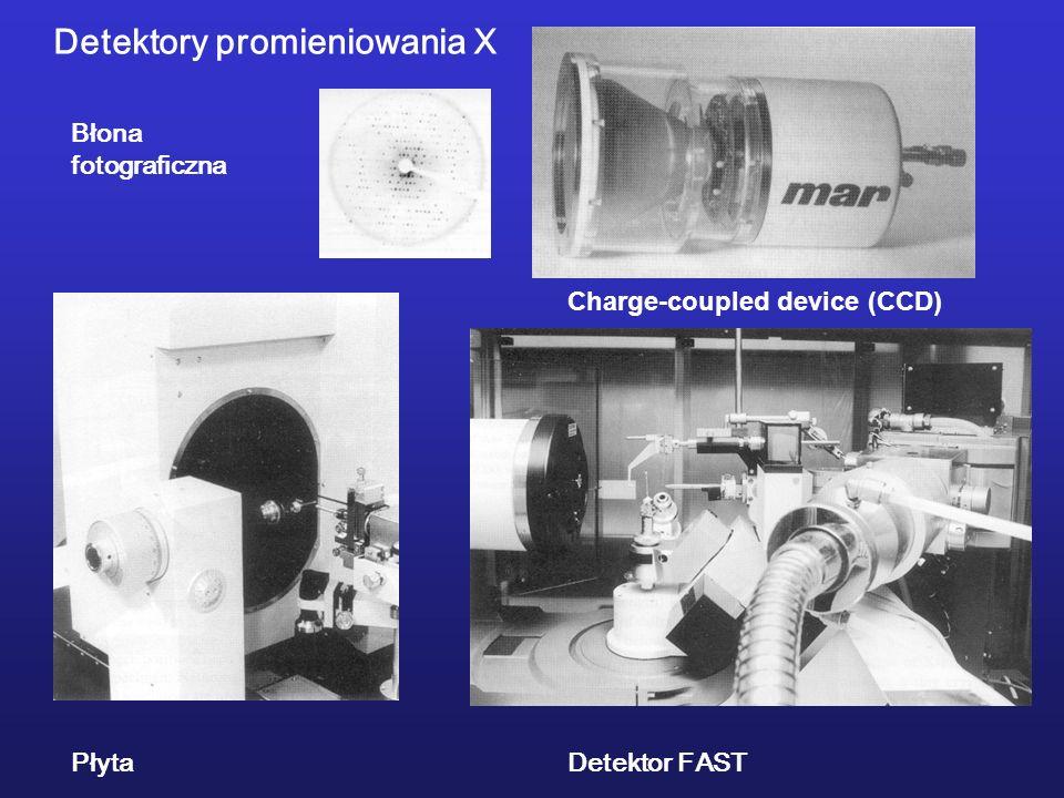 Detektory promieniowania X Błona fotograficzna PłytaDetektor FAST Charge-coupled device (CCD)